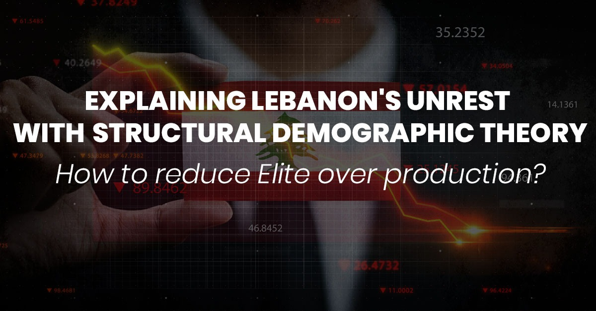 Political Situation in Lebanon