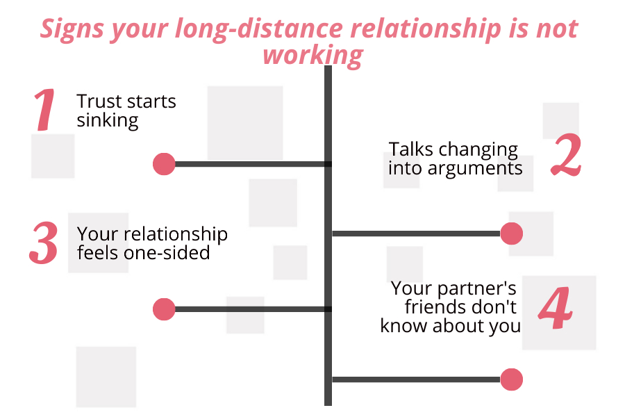 signs your long distance relationship is not working