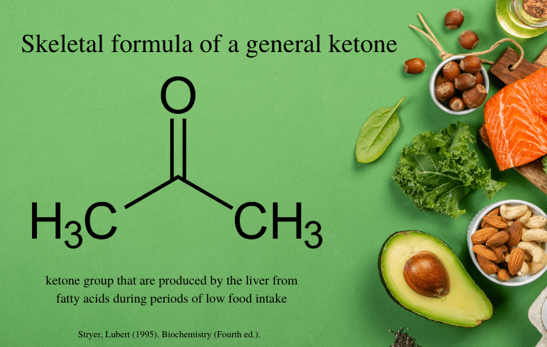 Skeletal formula of a ketone