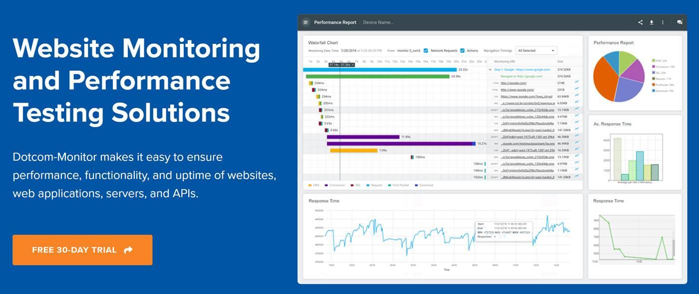 website testing tools Dotcom-monitor