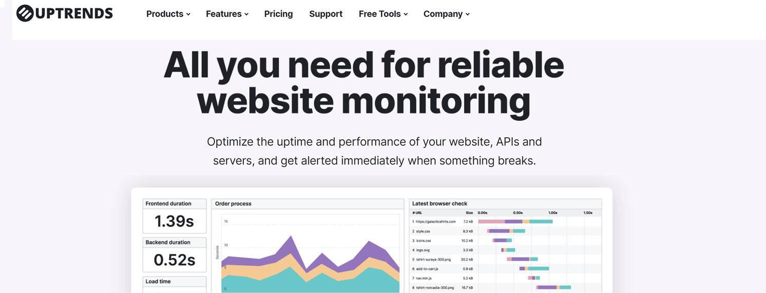 website testing tools Uptrends