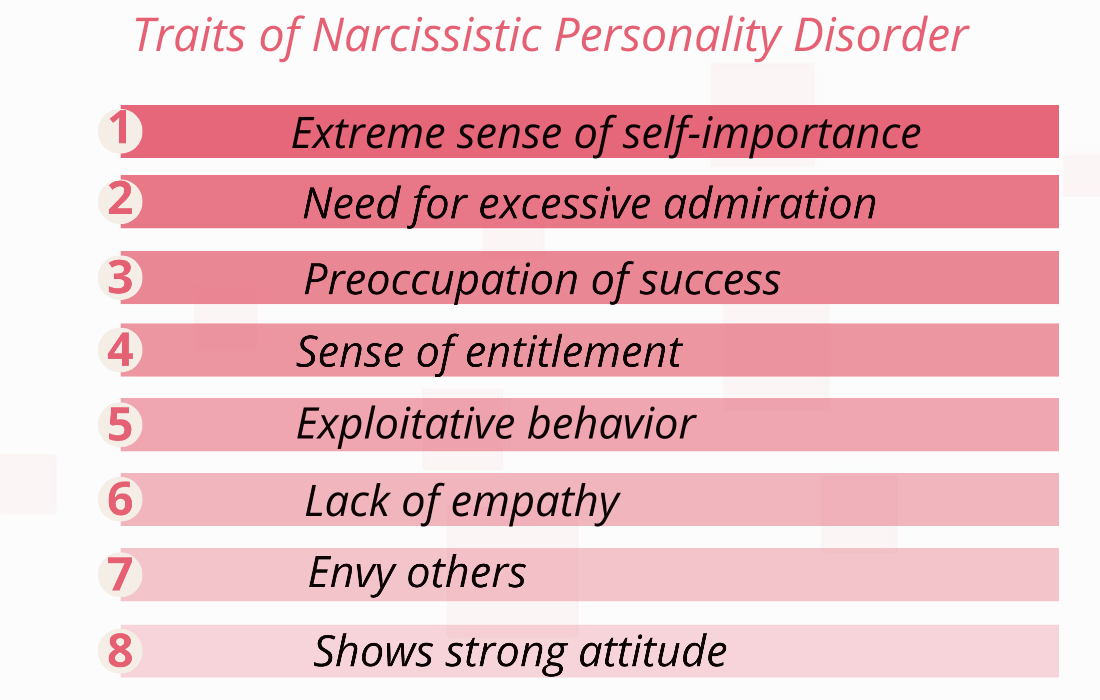 traits of narcissistic personality disorder